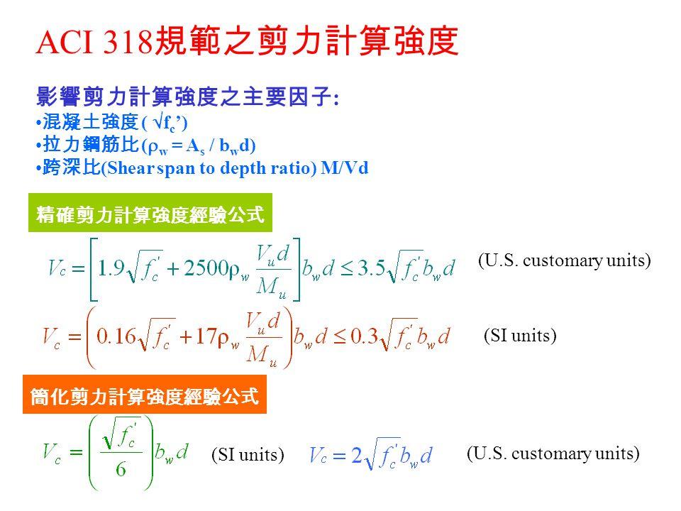 ACI 318規範之剪力計算強度 影響剪力計算強度之主要因子: 混凝土強度 ( fc') 拉力鋼筋比 (w = As / bwd)