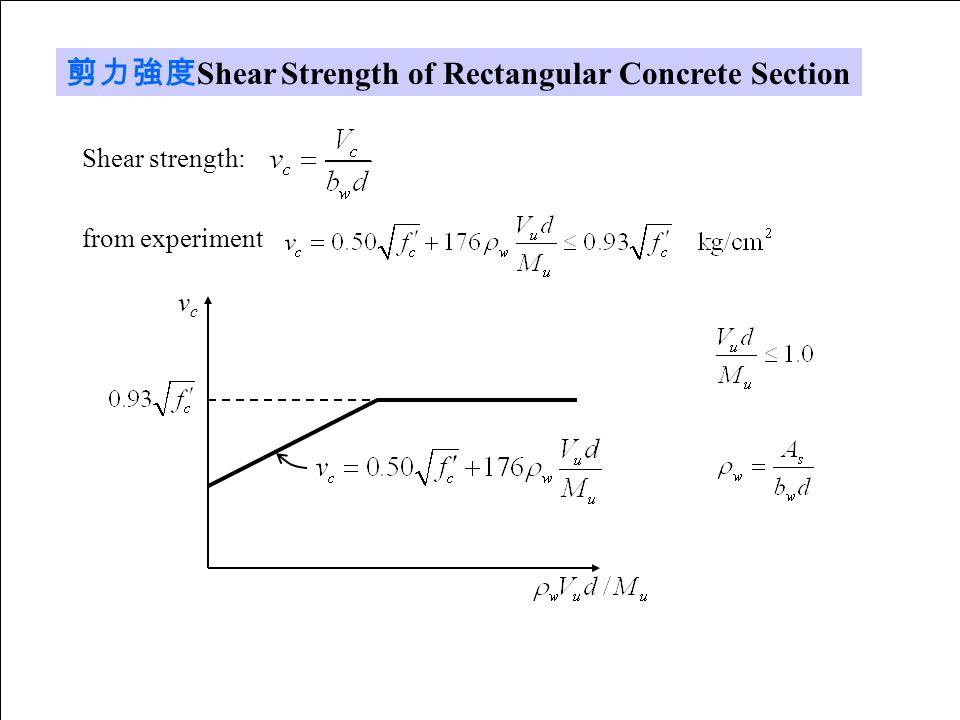 剪力強度Shear Strength of Rectangular Concrete Section