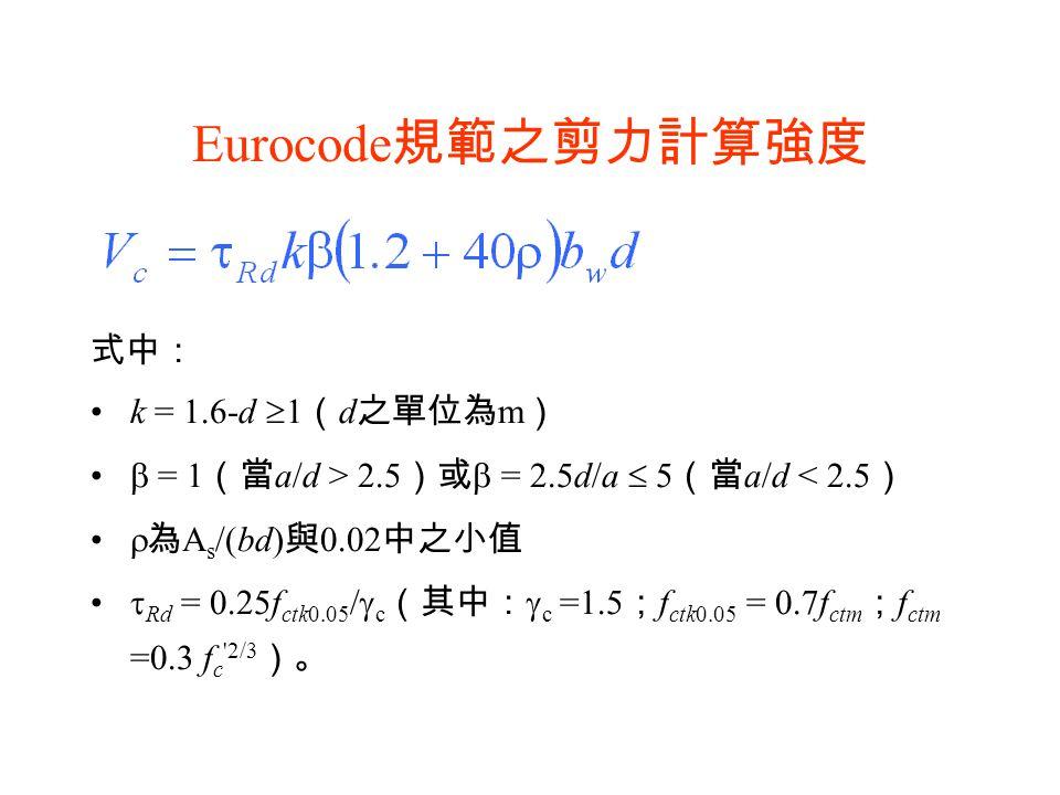 Eurocode規範之剪力計算強度 式中: k = 1.6-d 1(d之單位為m)