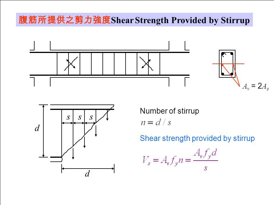 腹筋所提供之剪力強度Shear Strength Provided by Stirrup