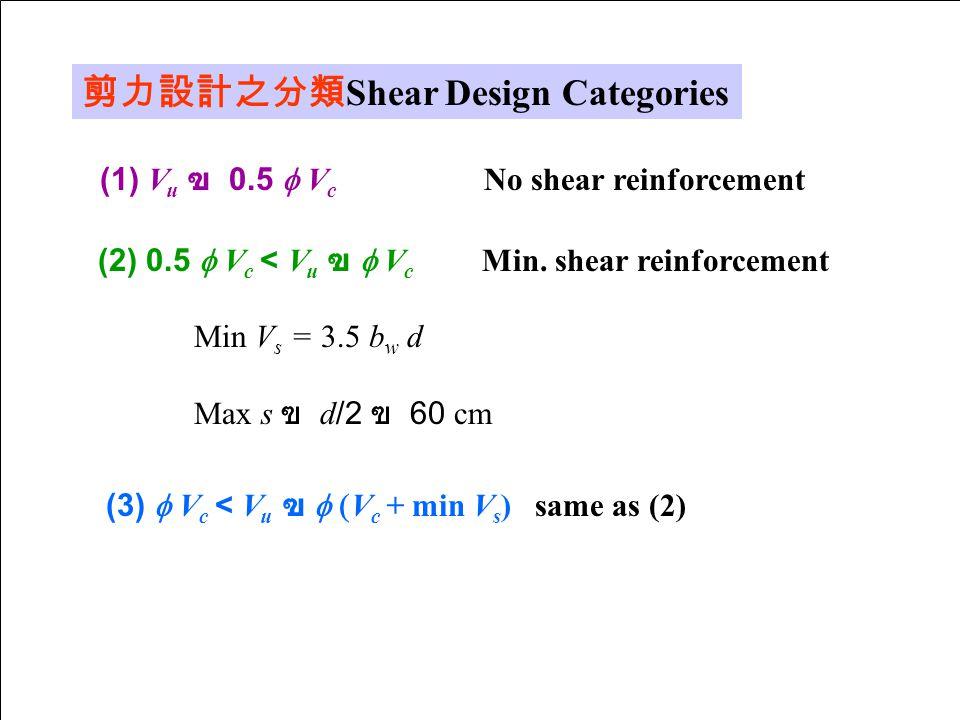 剪力設計之分類Shear Design Categories