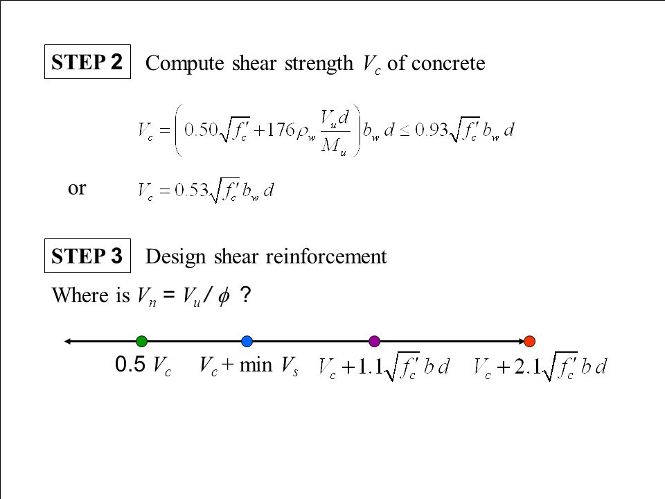 STEP 2 Compute shear strength Vc of concrete. or. STEP 3. Design shear reinforcement. Where is Vn = Vu / f