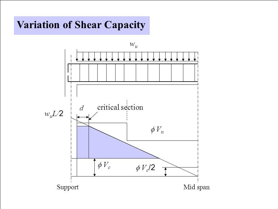 Variation of Shear Capacity