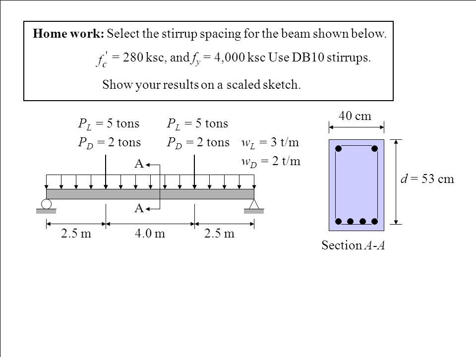 Home work: Select the stirrup spacing for the beam shown below.