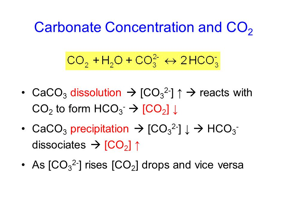 Carbonate Concentration and CO2