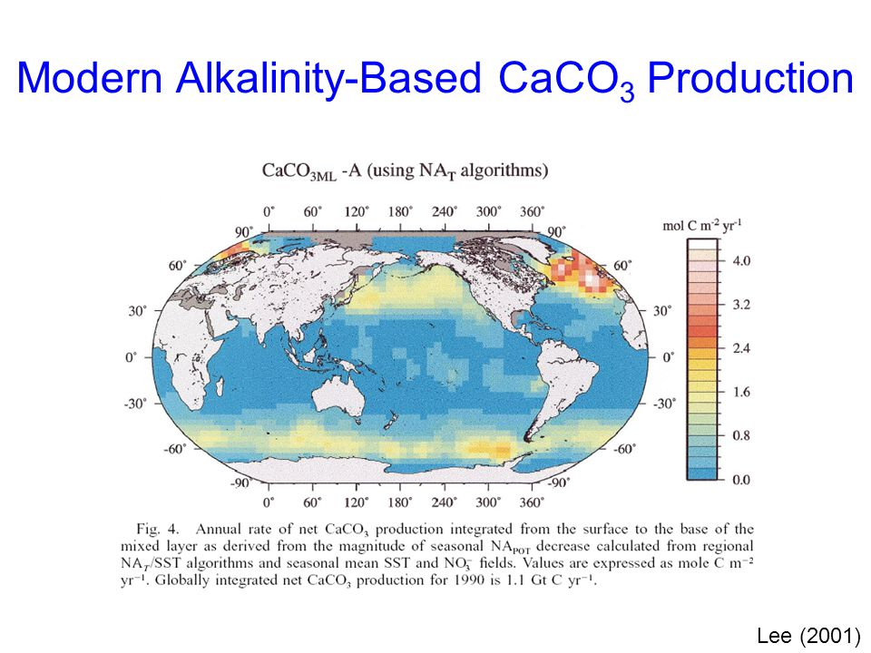 Modern Alkalinity-Based CaCO3 Production