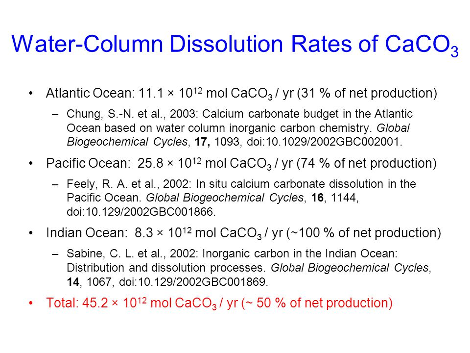 Water-Column Dissolution Rates of CaCO3