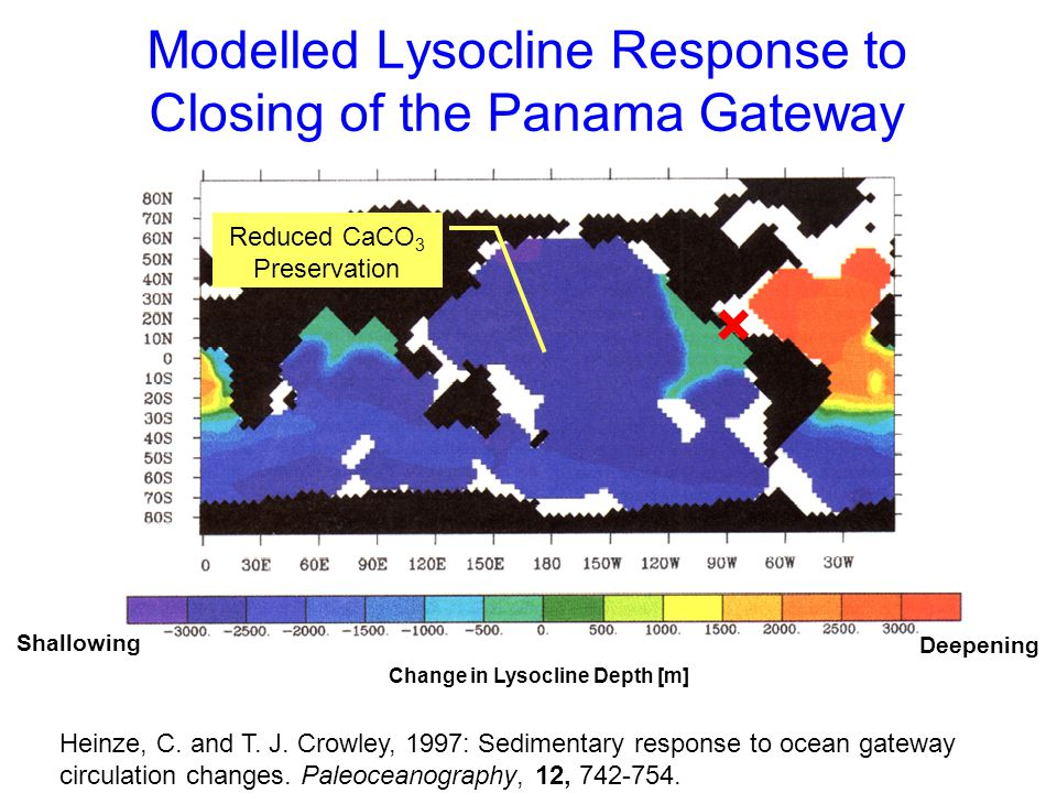 Modelled Lysocline Response to Closing of the Panama Gateway