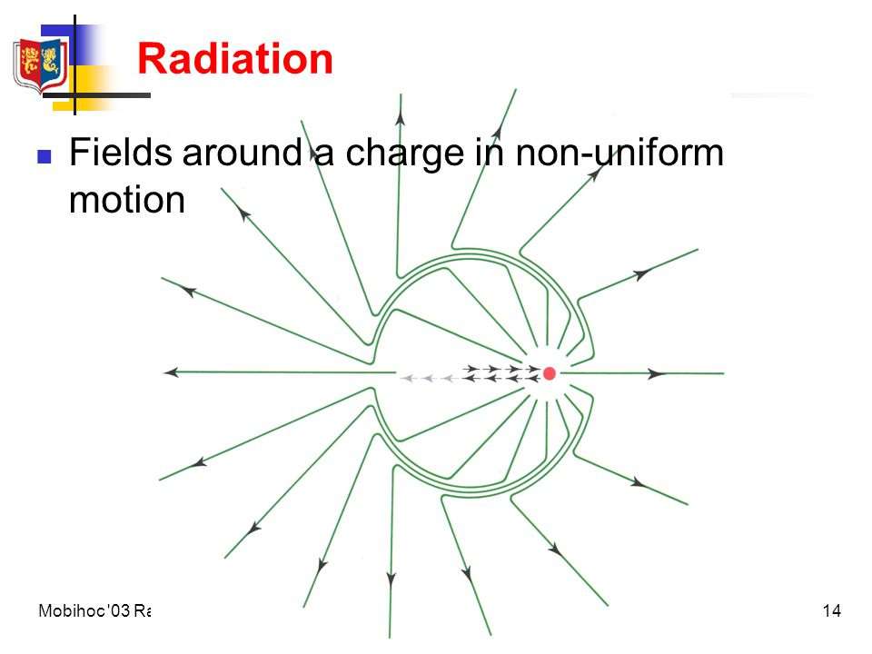 Radiation Fields around a charge in non-uniform motion