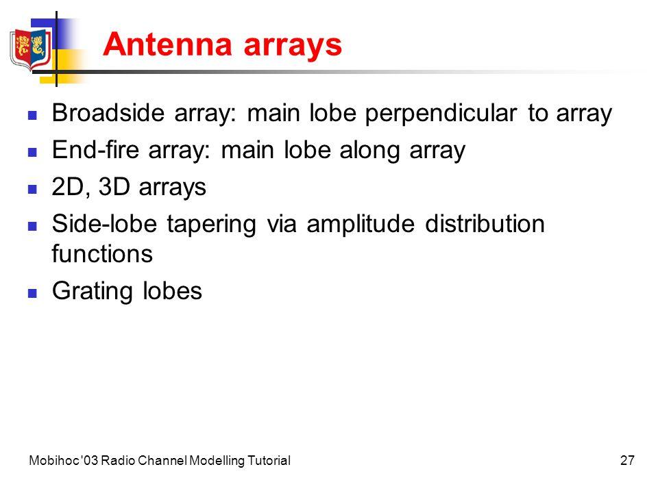 Antenna arrays Broadside array: main lobe perpendicular to array