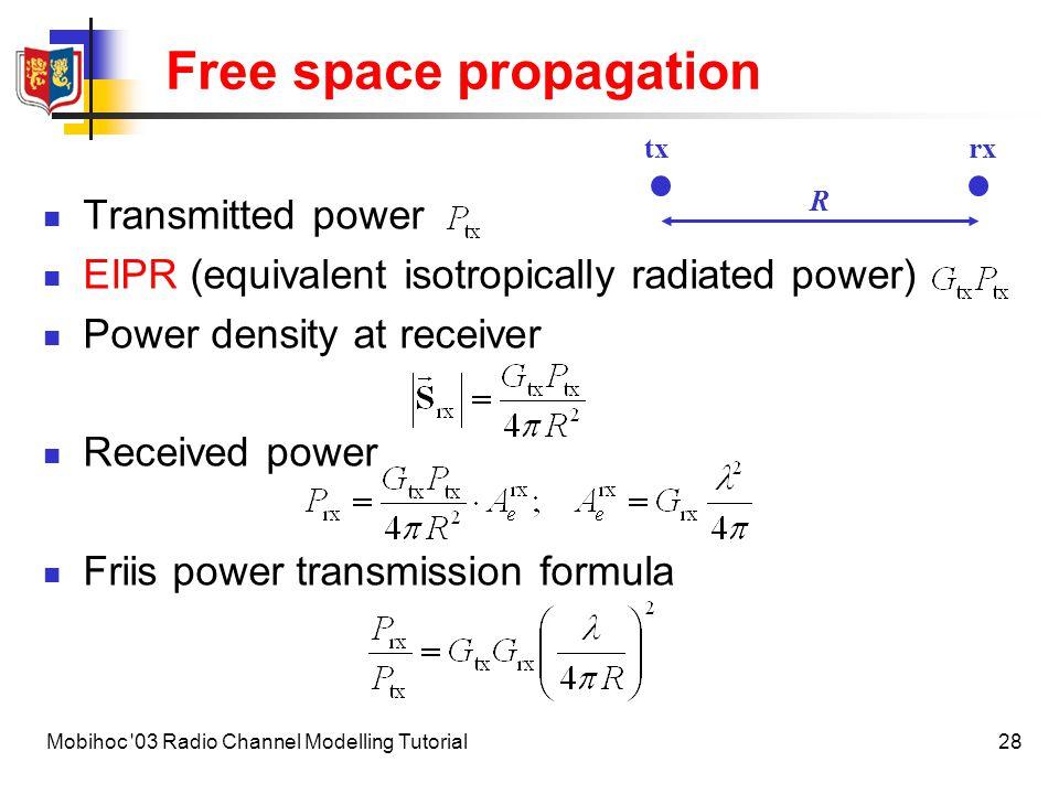 Free space propagation