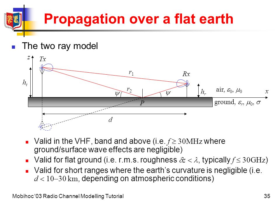 Propagation over a flat earth