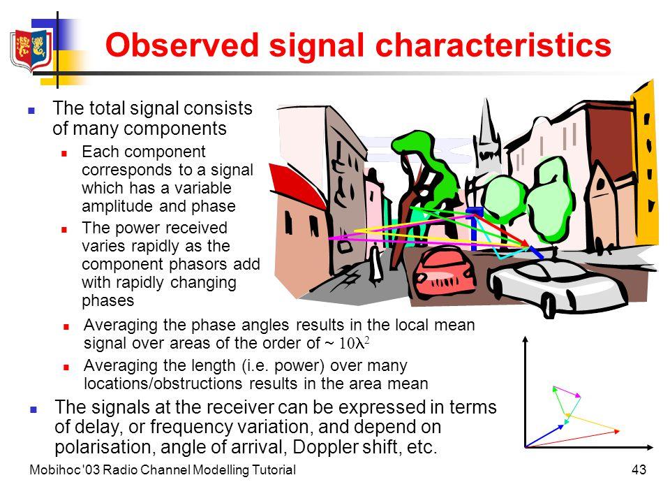 Observed signal characteristics