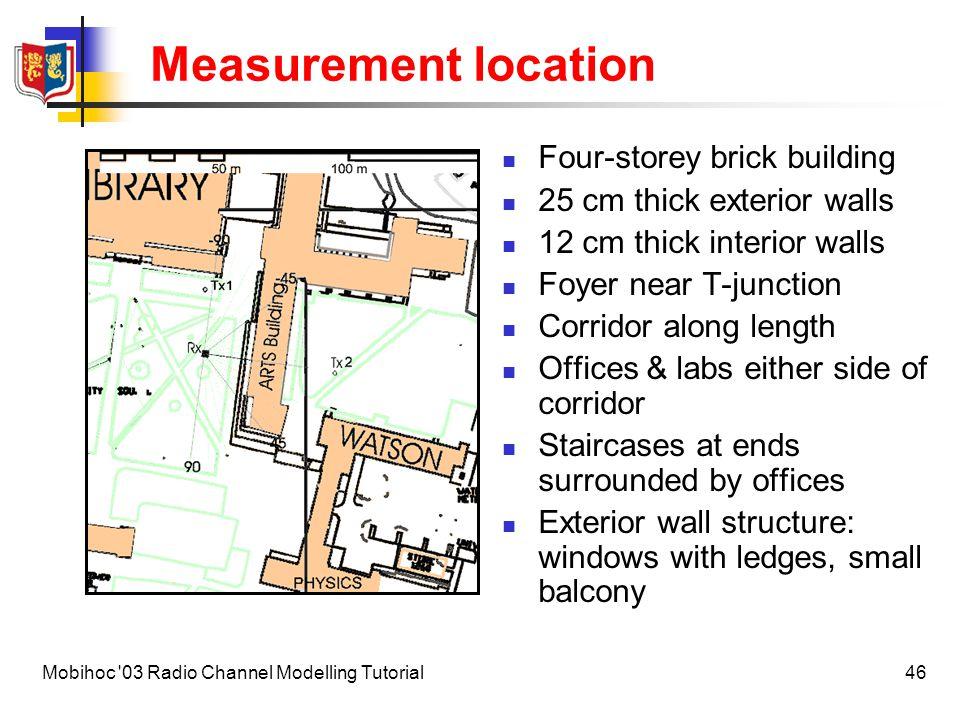 Measurement location Four-storey brick building