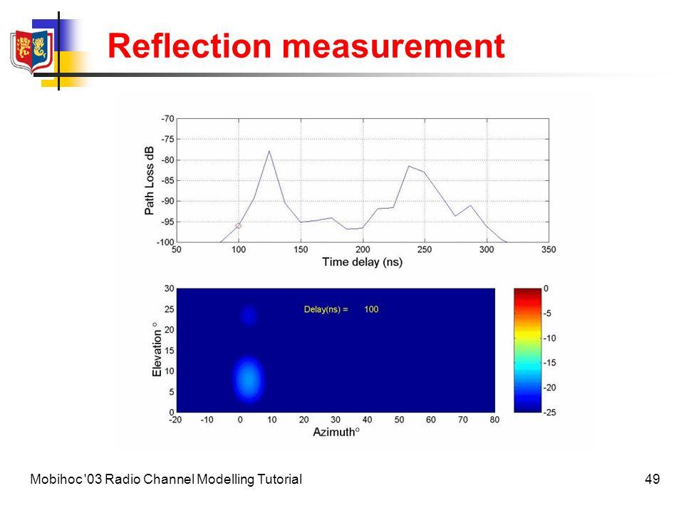 Reflection measurement