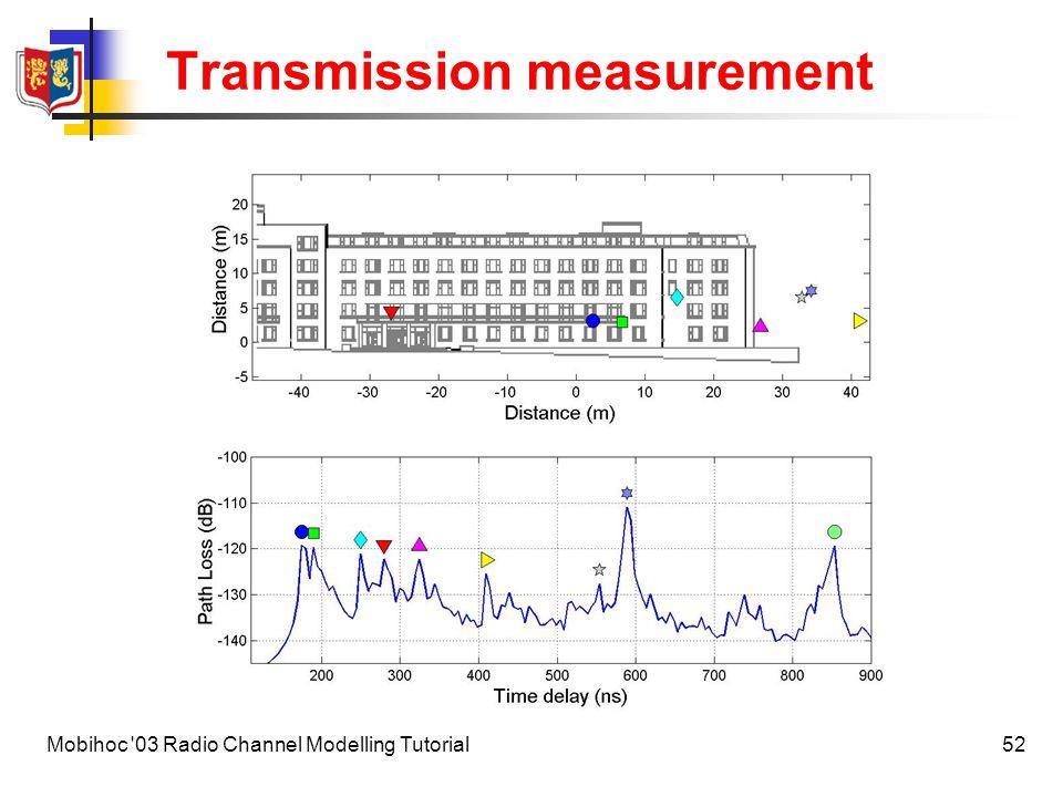 Transmission measurement