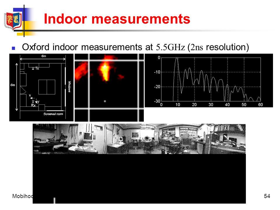 Indoor measurements Oxford indoor measurements at 5.5GHz (2ns resolution) Mobihoc 03 Radio Channel Modelling Tutorial.