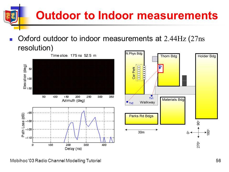 Outdoor to Indoor measurements