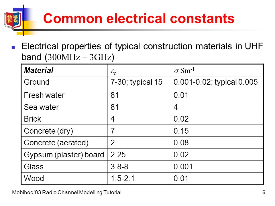 Common electrical constants