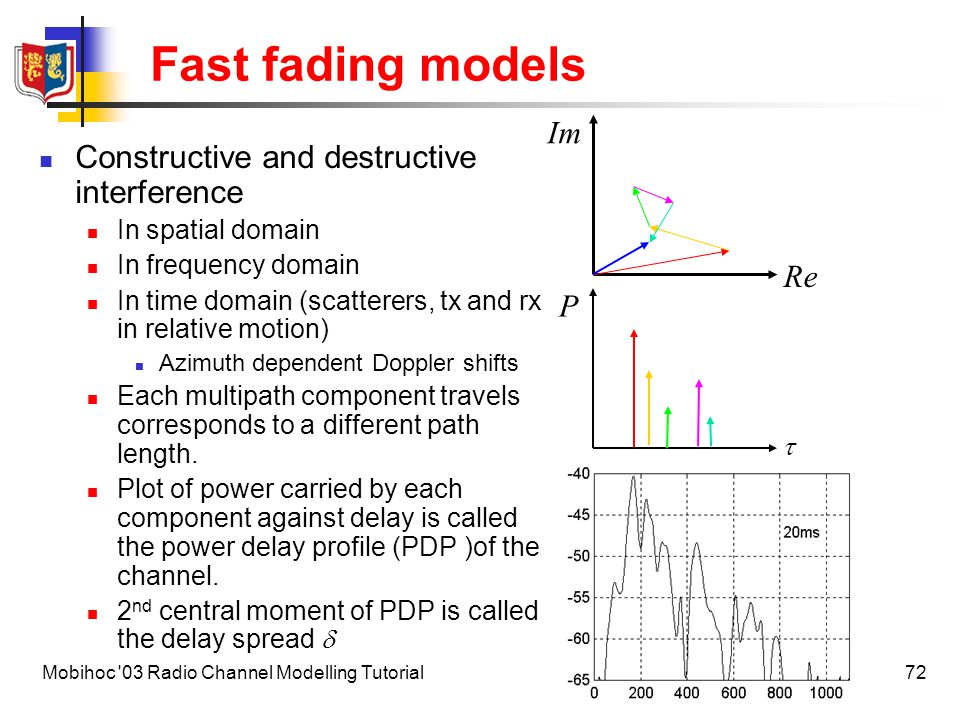 Fast fading models Im Constructive and destructive interference Re P