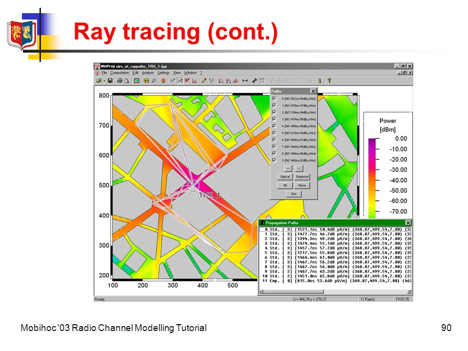 Ray tracing (cont.) Mobihoc 03 Radio Channel Modelling Tutorial