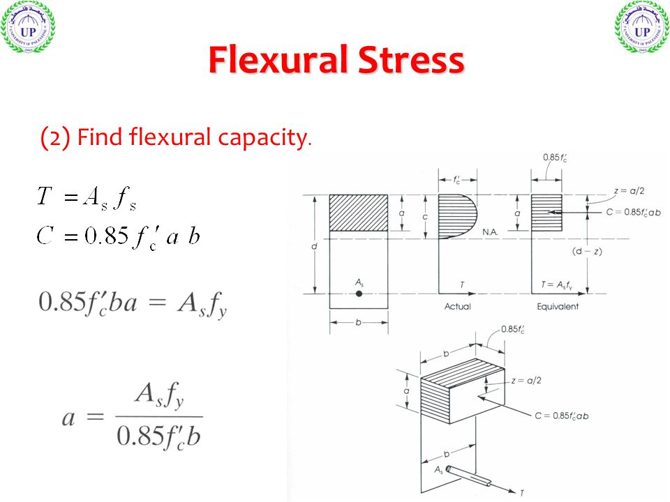 Flexural Stress (2) Find flexural capacity.