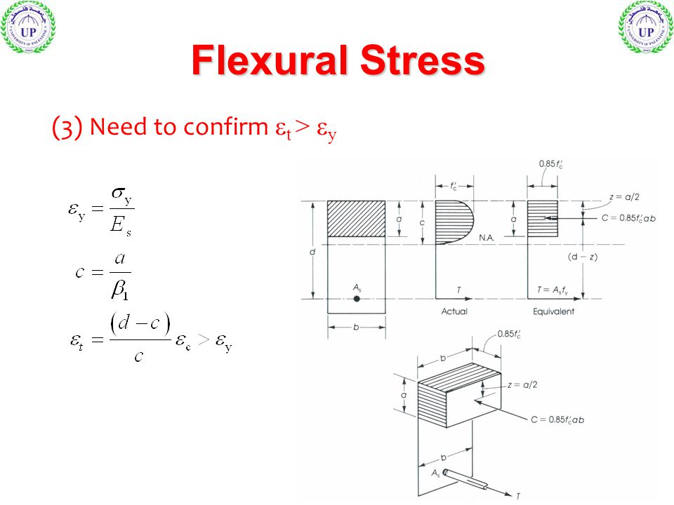 Flexural Stress (3) Need to confirm et > ey