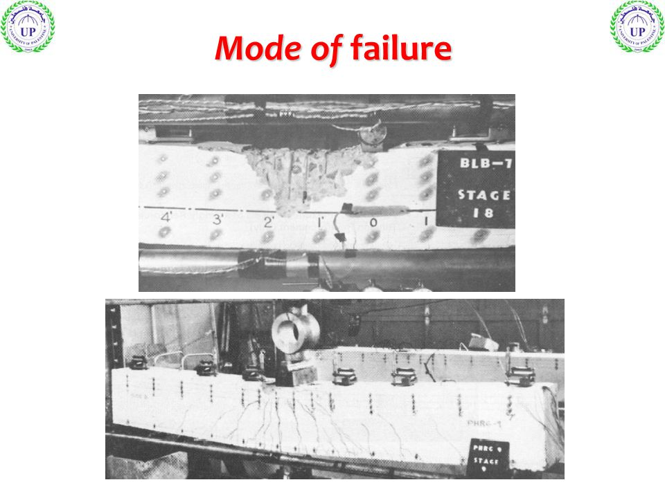 Mode of failure