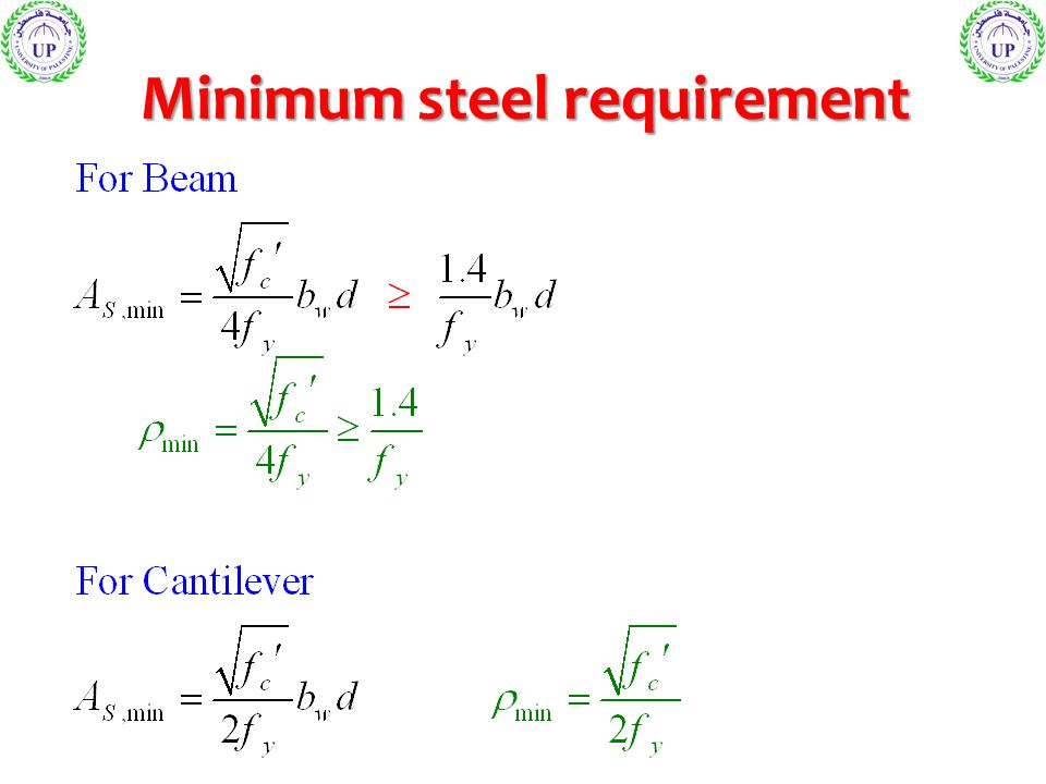 Minimum steel requirement