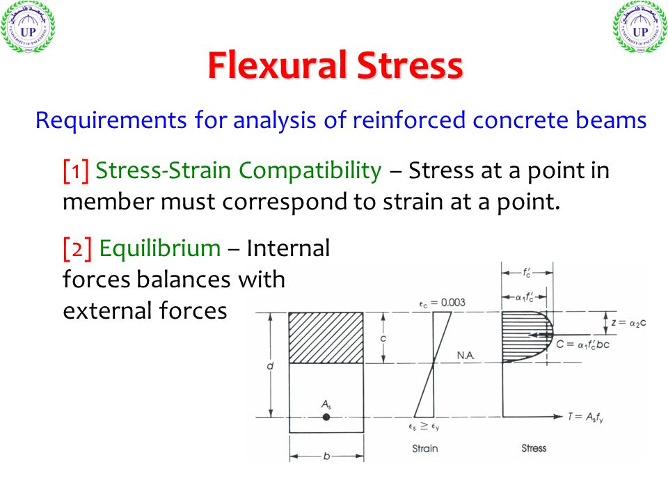 Flexural Stress Requirements for analysis of reinforced concrete beams