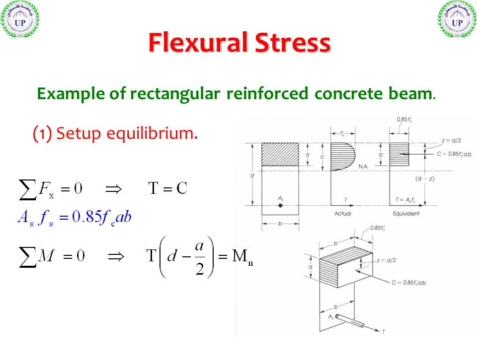Flexural Stress Example of rectangular reinforced concrete beam.