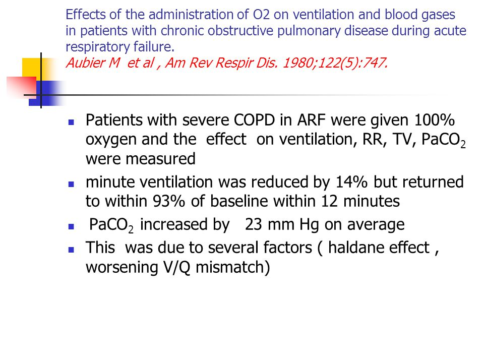 PaCO2 increased by 23 mm Hg on average