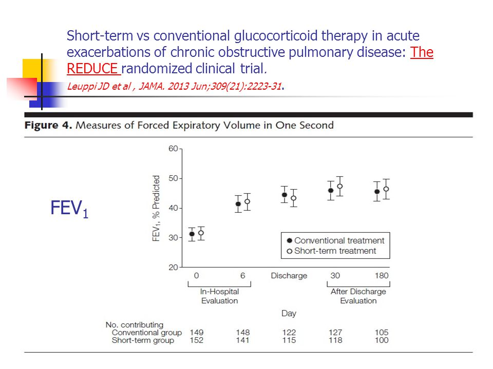 Short-term vs conventional glucocorticoid therapy in acute exacerbations of chronic obstructive pulmonary disease: The REDUCE randomized clinical trial. Leuppi JD et al , JAMA. 2013 Jun;309(21):2223-31.