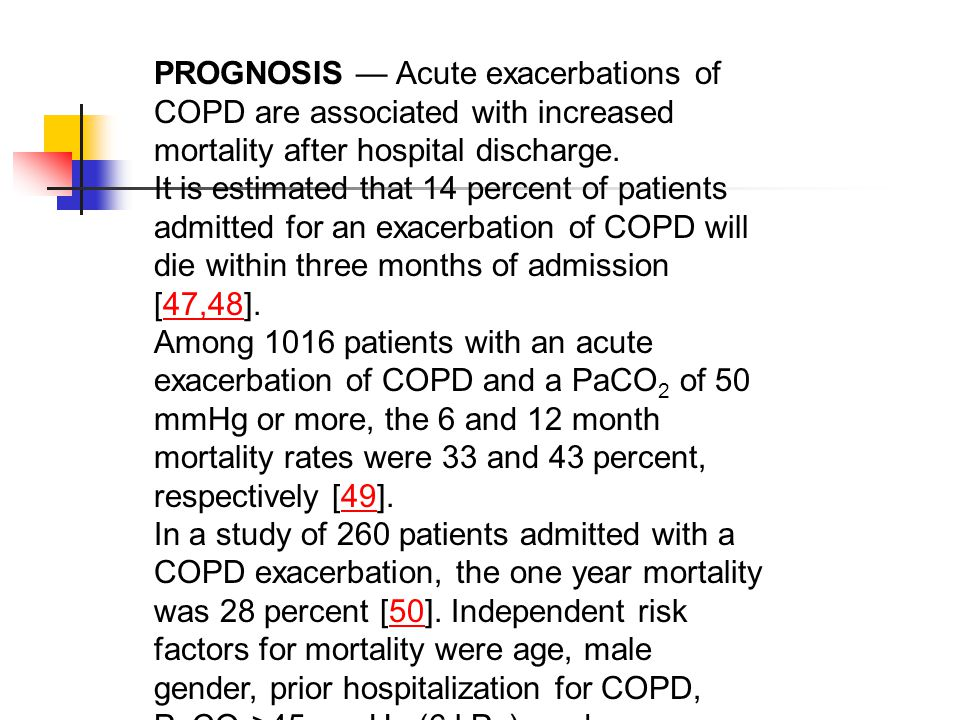 PROGNOSIS — Acute exacerbations of COPD are associated with increased mortality after hospital discharge.