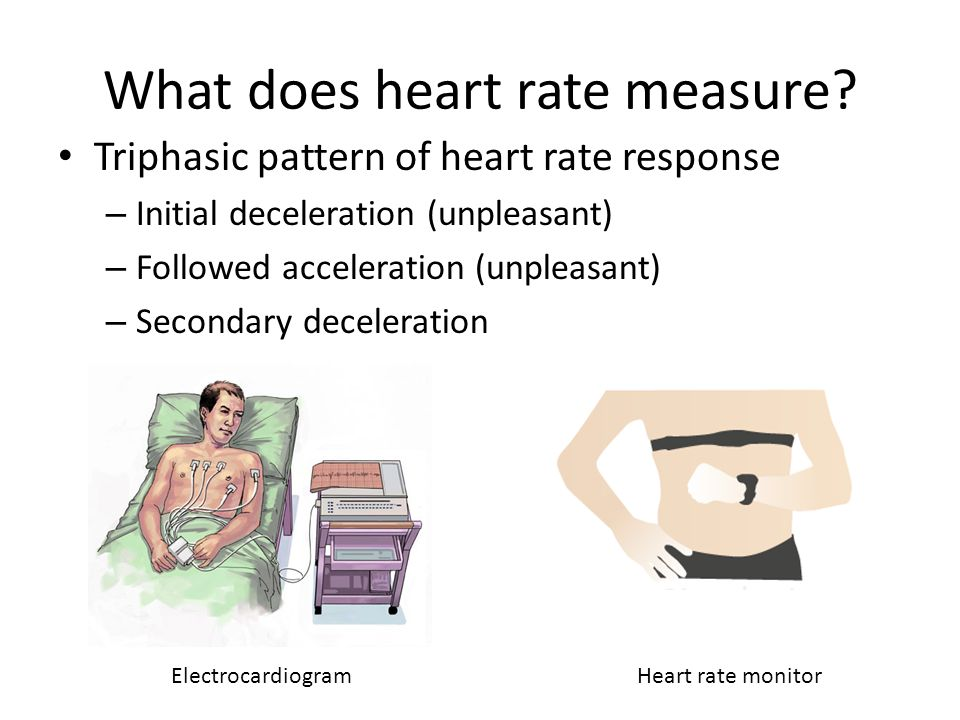 What does heart rate measure