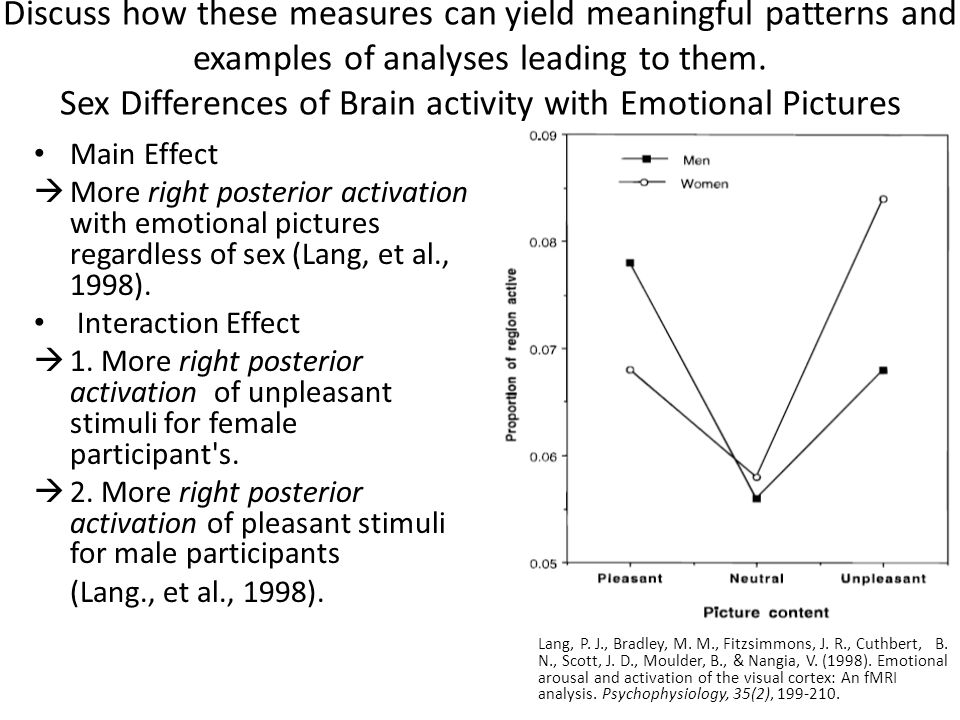 Discuss how these measures can yield meaningful patterns and examples of analyses leading to them. Sex Differences of Brain activity with Emotional Pictures