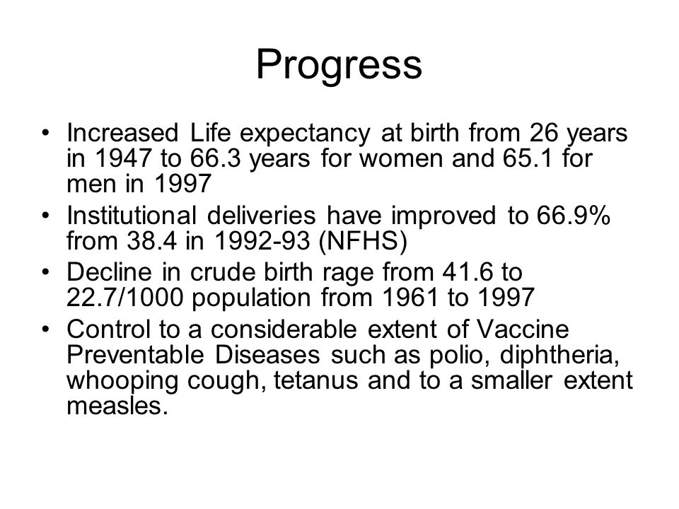 Progress Increased Life expectancy at birth from 26 years in 1947 to 66.3 years for women and 65.1 for men in 1997.