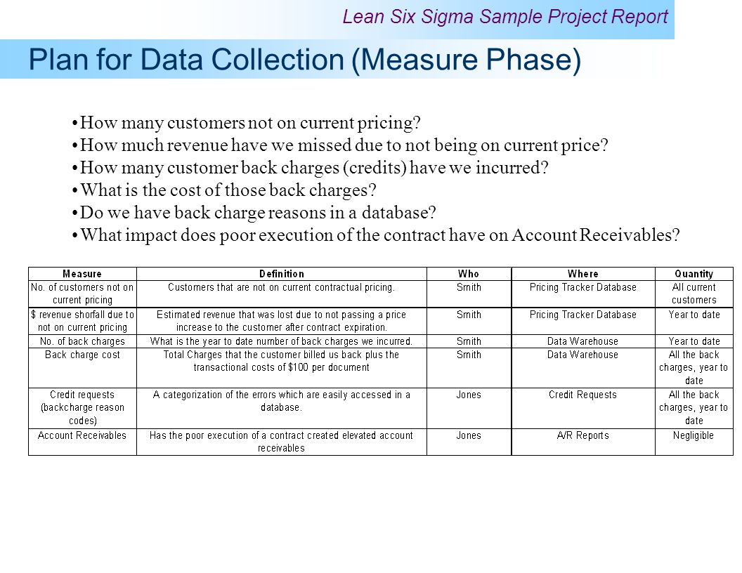 Plan for Data Collection (Measure Phase)