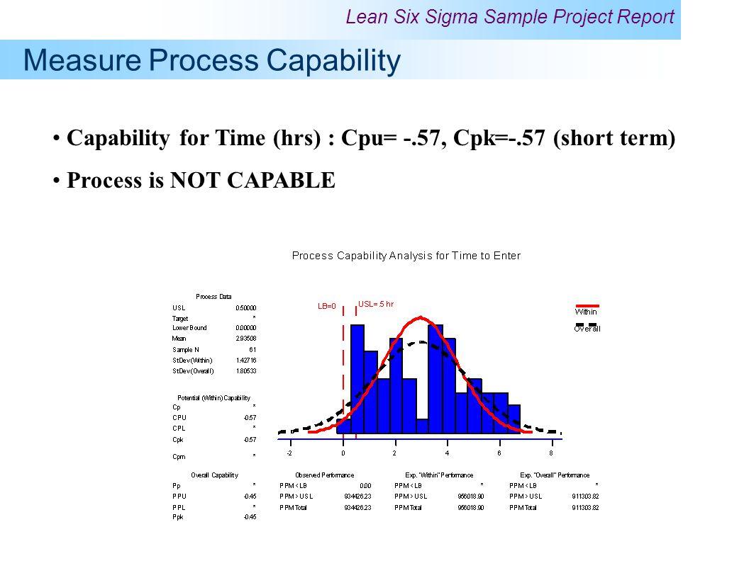 Measure Process Capability