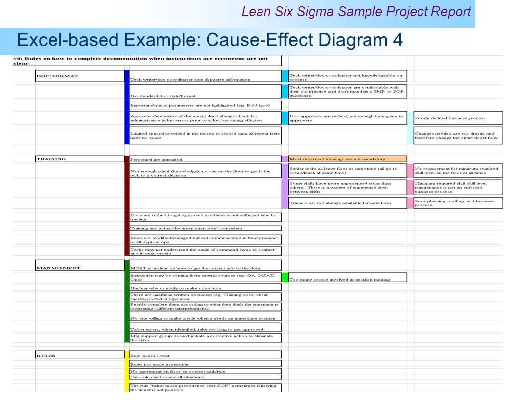 Excel-based Example: Cause-Effect Diagram 4