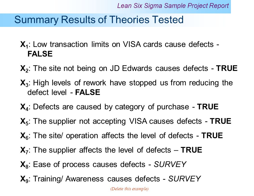 Summary Results of Theories Tested
