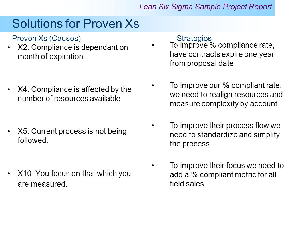 Solutions for Proven Xs Proven Xs (Causes) Strategies