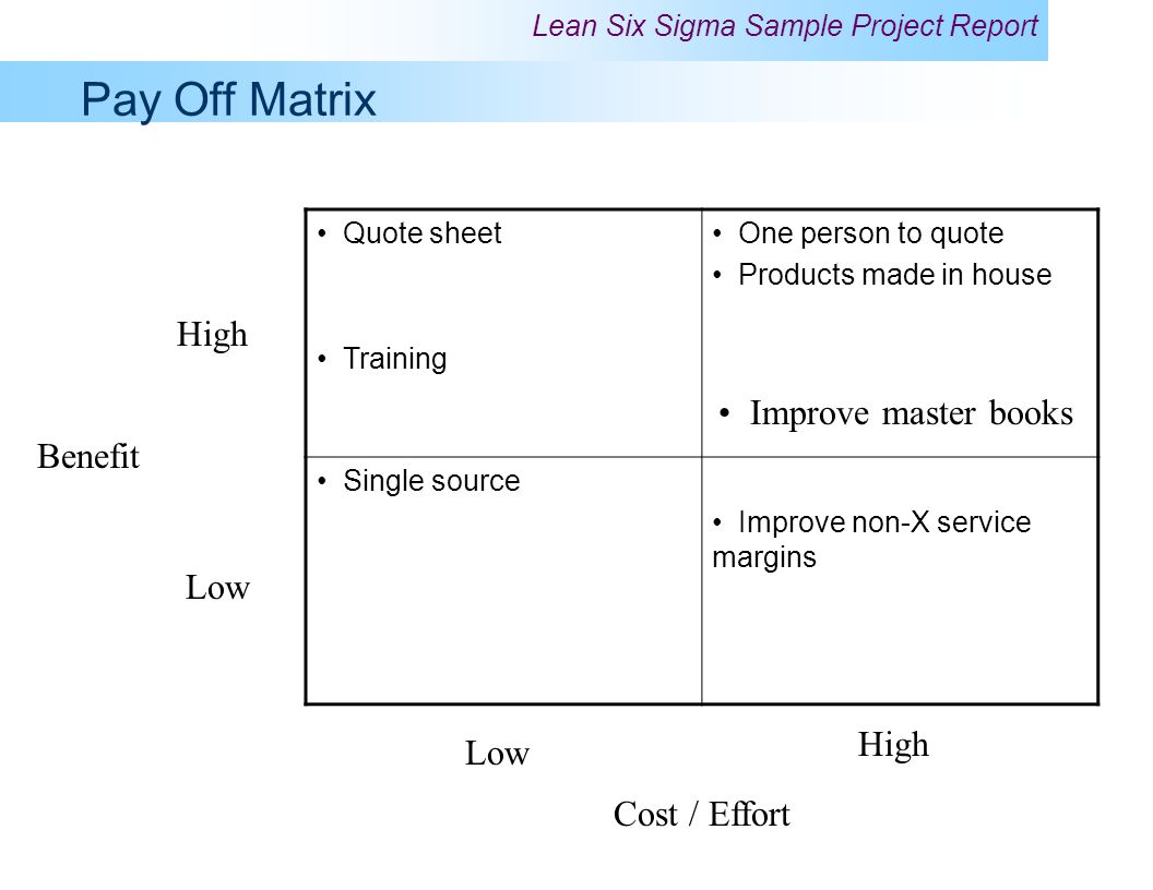 Pay Off Matrix High Improve master books Benefit Low High Low