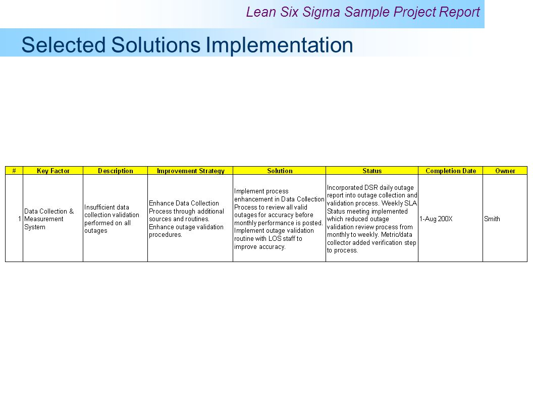 Selected Solutions Implementation
