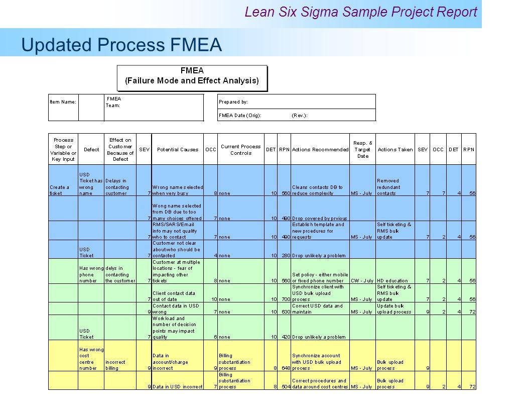 Updated Process FMEA