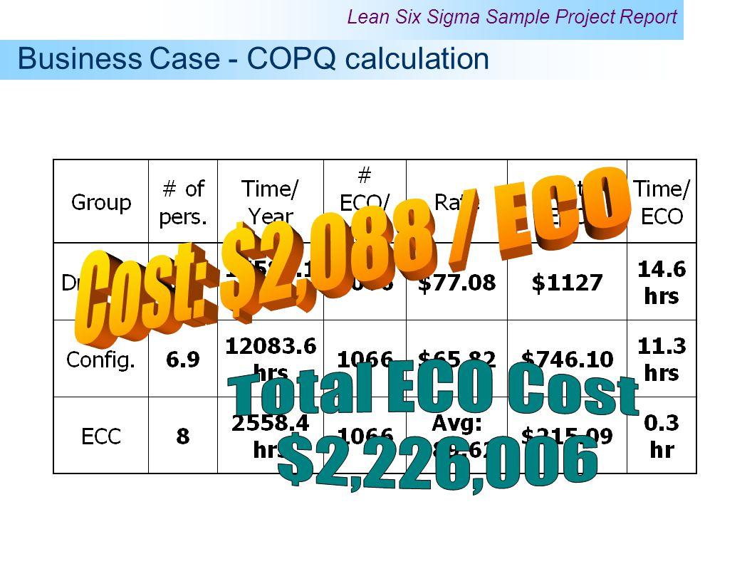 Total ECO Cost $2,226,006 Business Case - COPQ calculation