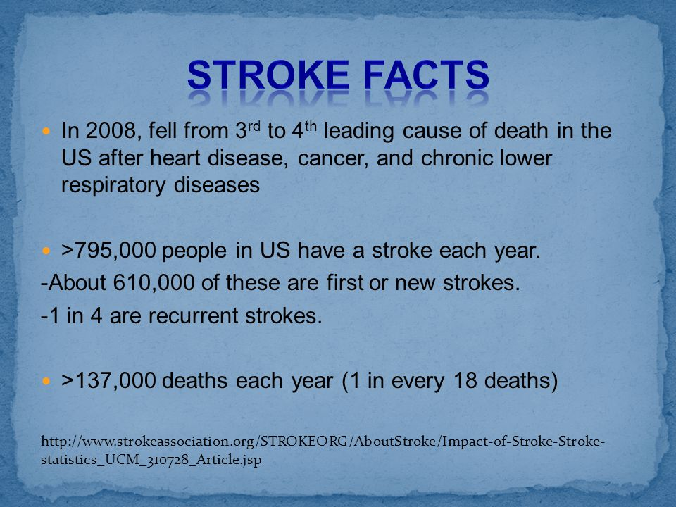 Stroke FACTS In 2008, fell from 3rd to 4th leading cause of death in the US after heart disease, cancer, and chronic lower respiratory diseases.