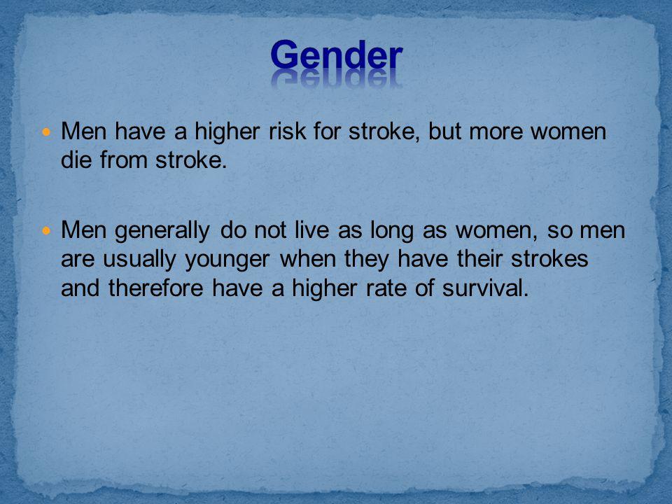 Gender Men have a higher risk for stroke, but more women die from stroke.