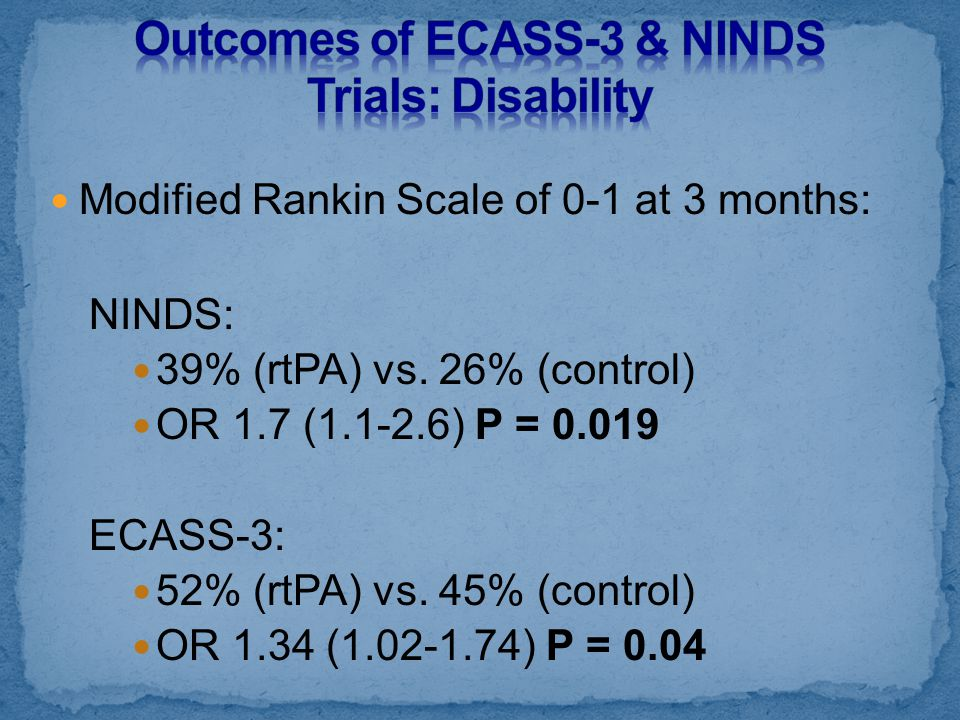 Outcomes of ECASS-3 & NINDS Trials: Disability