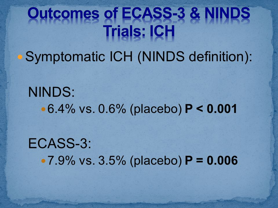 Outcomes of ECASS-3 & NINDS Trials: ICH